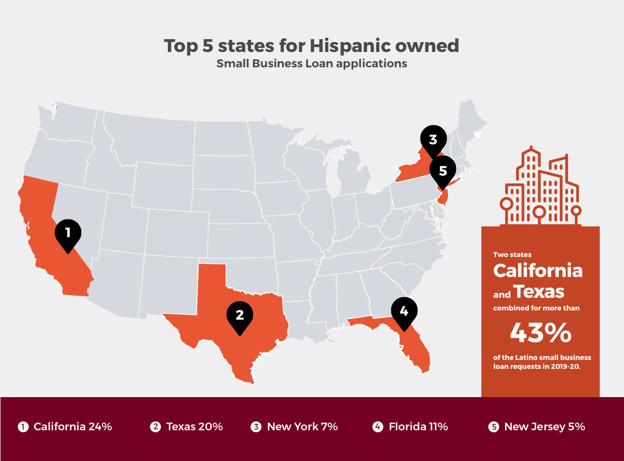 Top 5 states for Hispanic